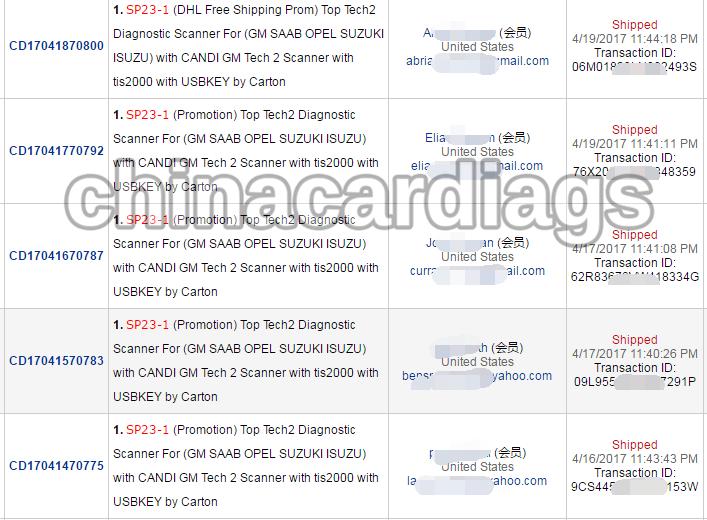 2019 Top GM Tech 2 Clone Diagnostic Scanner For (GM/SAAB/OPEL/SUZUKI/ISUZU)  with CANDI Vetronix Tech2 Scanner with tis2000 usbkey