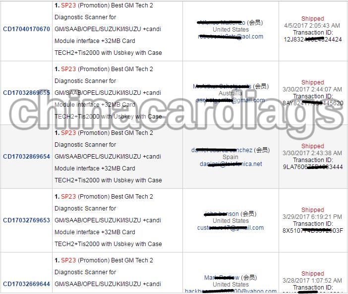 (7% Off $265 05) Best Vetronix GM Tech 2 Tech2 Diagnostic Scanner for  GM/SAAB/OPEL/SUZUKI/ISUZU with Candi interface + tis2000 Case Pack Saab  Tech II