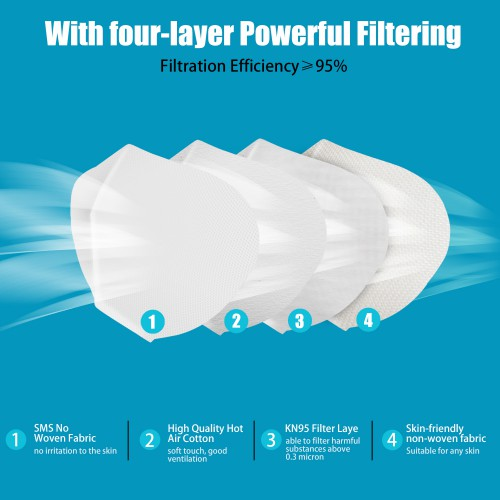 Oslo KN95 masks with Four Layer Powerful Filtering 5 pcs/lot with CE + FDA + test report