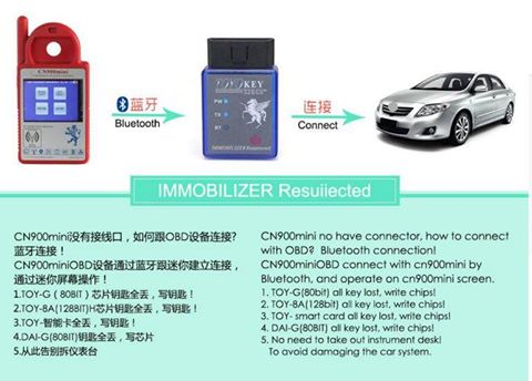 TOYOT Key OBD II connect with cn900mini by Bluetooth