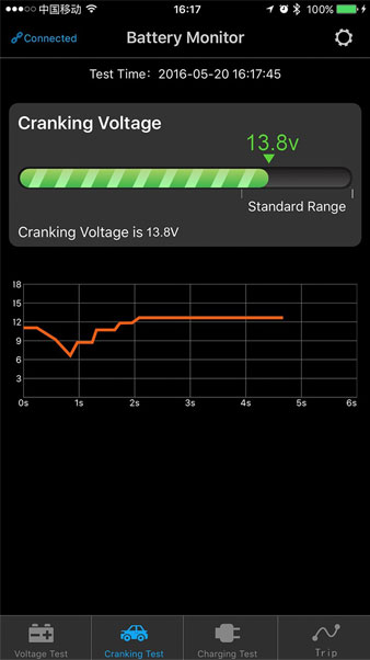 Battery Monitor BM2 cranking voltage
