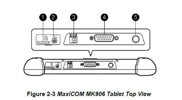 figure 2-3 MaxiCOM MK906 Tablet top view