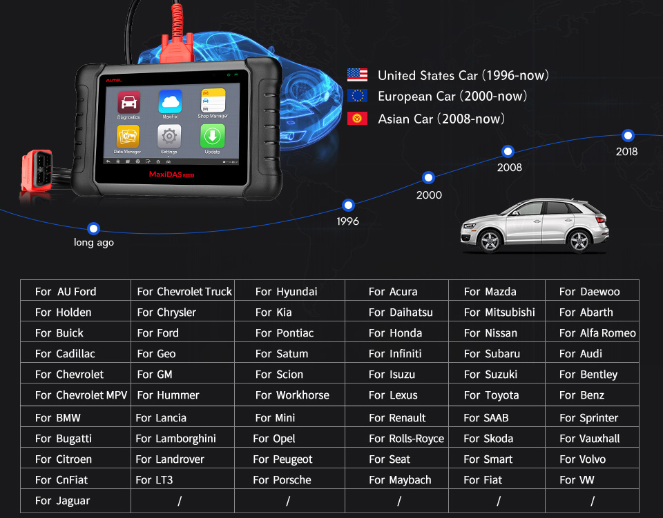 maxidas ds808k car list