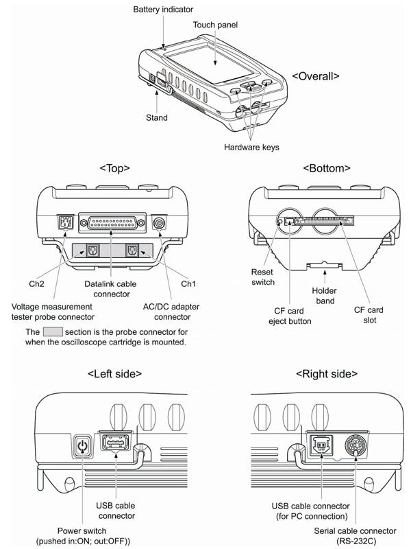 Amazing Parts Of A Car Labeled Photos - Electrical and Wiring ...